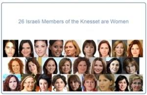 woman rights in Israel